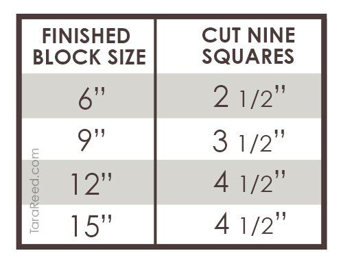 Quilt Block Tutorial: Simple Nine Patch