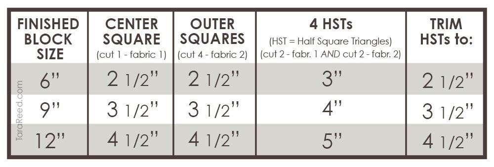 Shoofly Quilt Block - Tutorial from Tara Reed