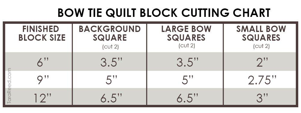 Free Bow Tie Quilt Block Cutting Chart by Tara Reed